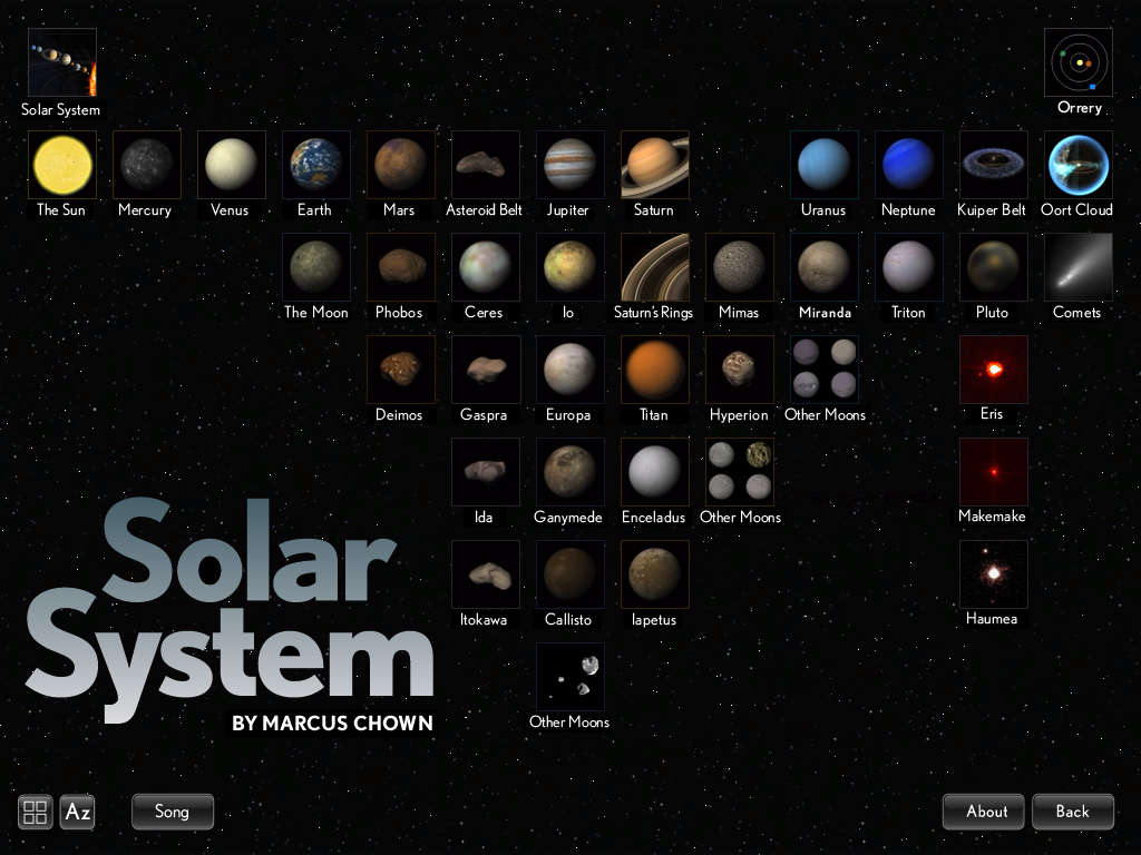 first pic of the whole solar system - photo #6