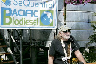 Country music star Willie Nelson speaks July 6, 2007, in Salem, Ore., during the  groundbreaking ceremony for a SeQuential-Pacific Biodiesel processing plant. Photo by Mitch Lies/Capital Press.