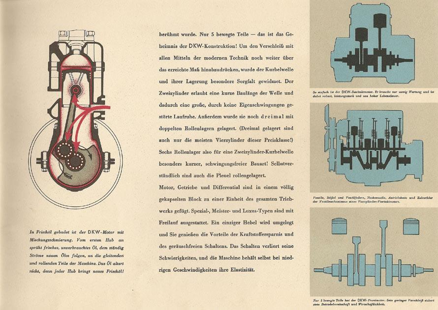 AutoUnion Project Das Kleine Wunder the story of a remarkable – Little Wonder Engine Diagrams