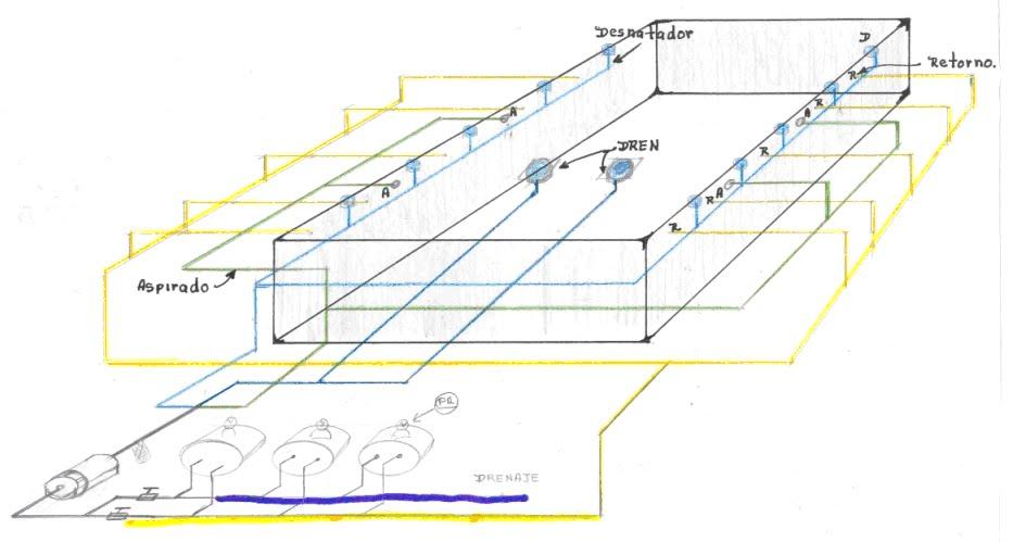 Instrumentaci n mayo 2010 for Medidas de una piscina olimpica