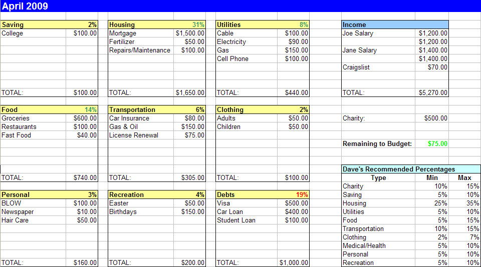 Tech and Stuff Budgeting Software Comparison Spreadsheet – Crown Financial Budget Worksheet