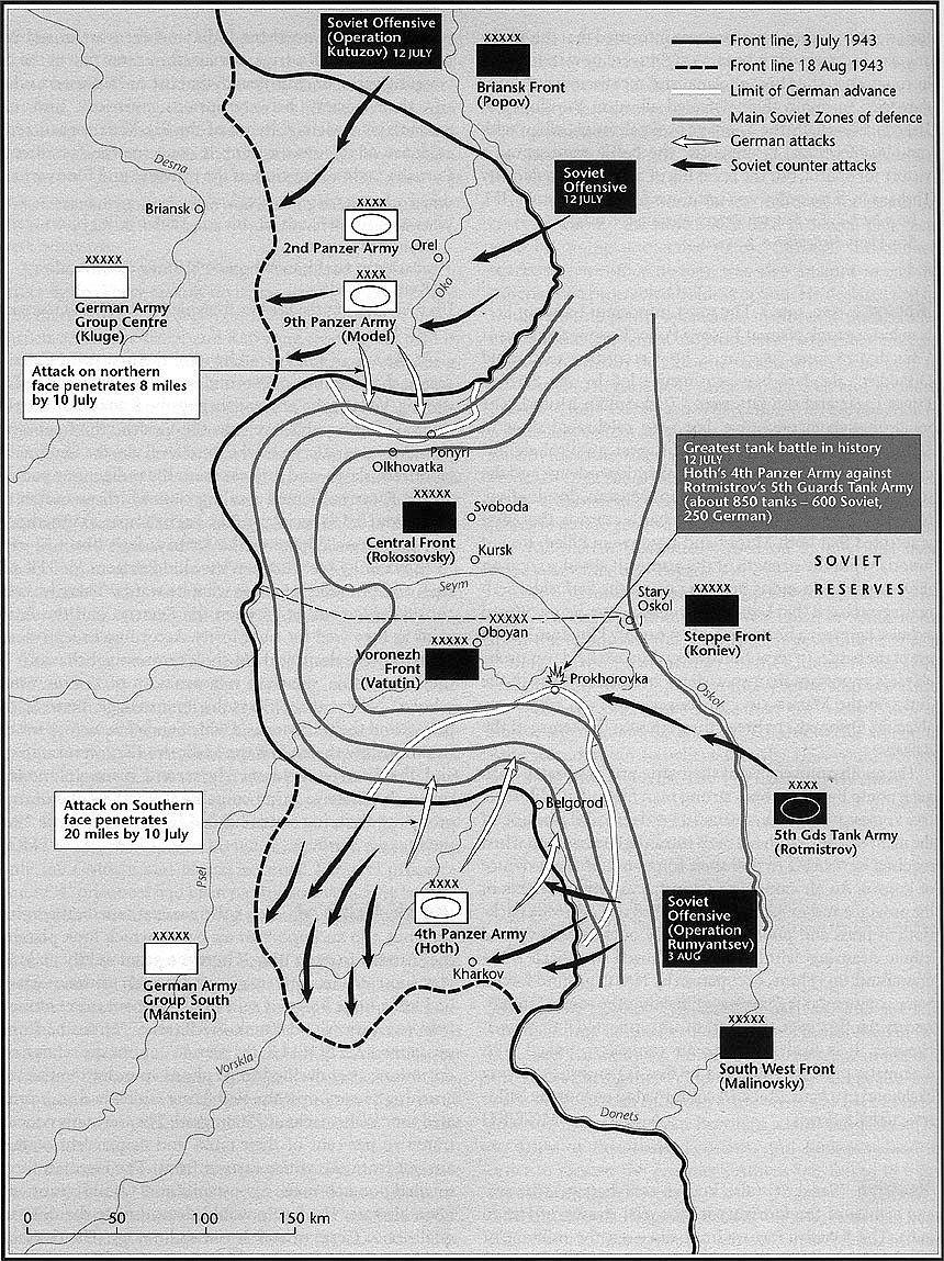 Battle of Kursk Order of Battle The Battle For Kursk Went