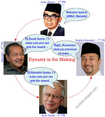 Razak Mahathir Dynasty