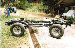 Projeto Jeep CJ 5