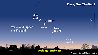 venus jupiter moon courtesy skyandtelescope.com