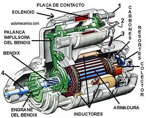 Motores Yerson Diesel  07  13  10