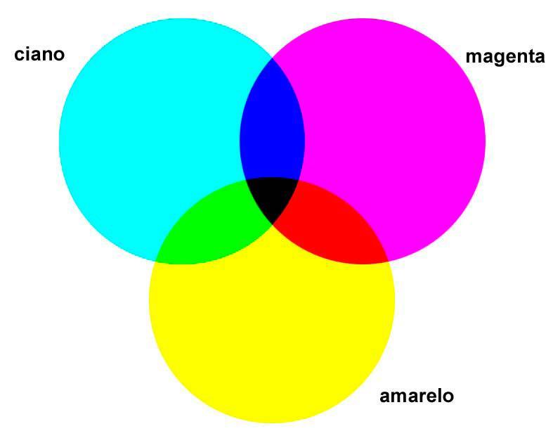 Как жёлтый цвет сделать синим 749