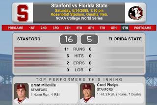 Stanford 16, Florida State 5