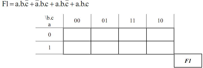 Exercices sur les tableaux de karnaugh tps tableau - Exercice corrige de table de karnaugh pdf ...