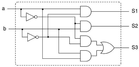 Exercices architecture des ordinateurs alg bre de boole for Bascule circuit logique