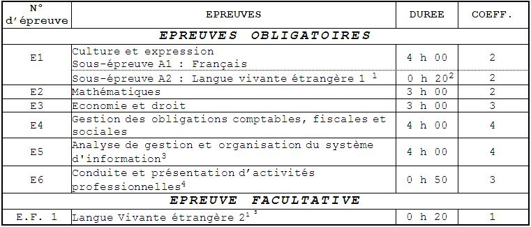 mise en page excel 2007 pdf