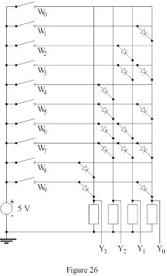 Examens exercices astuces tous ce que vous voulez for Les circuit combinatoire