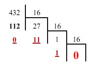 qcm architecture des ordinateurs avec correction pdf