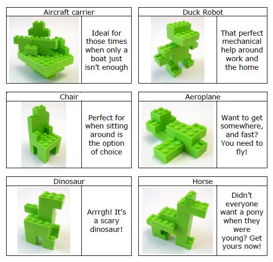 Lean Simulations Lean Lego Simulation
