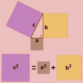 in pythagoras theorm how to find both sides of