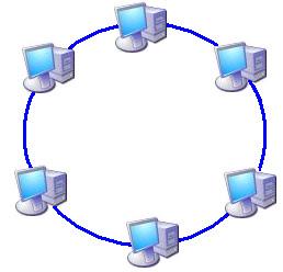 "anel.jpg width=""300""height=""360"""