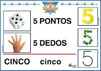 PgAtiv CartazescomNums 05 ? Cartazes Números de 0 até 10 para crianças