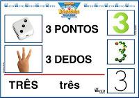 PgAtiv CartazescomNums 03 ? Cartazes Números de 0 até 10 para crianças