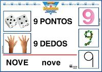 PgAtiv CartazescomNums 09 ? Cartazes Números de 0 até 10 para crianças