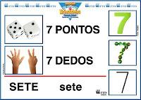PgAtiv CartazescomNums 07 ? Cartazes Números de 0 até 10 para crianças