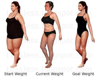 My Virtual Model Weight Loss Simulation
