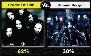 Cradle Of Filth vs. Dimmu Borgir