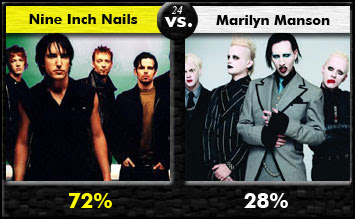 Nine Inch Nails vs. Marilyn Manson