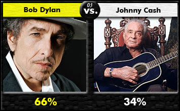 Bob Dylan vs. Johnny Cash