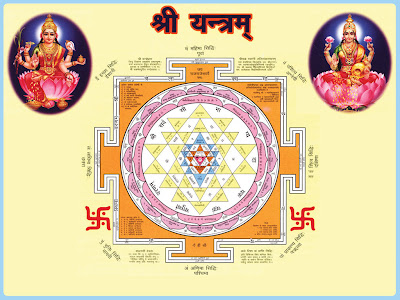Sri Yantra Wallpaper
