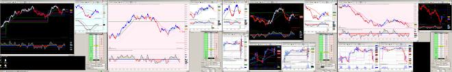 Ed's Trade Charts