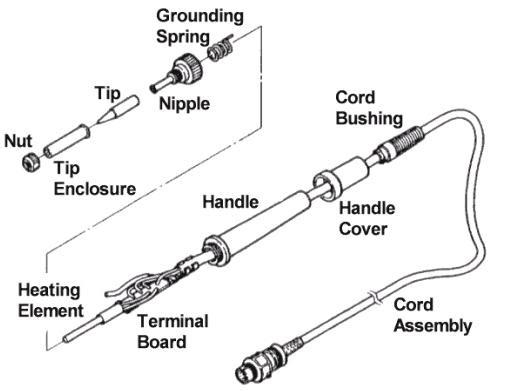 soldering  anti