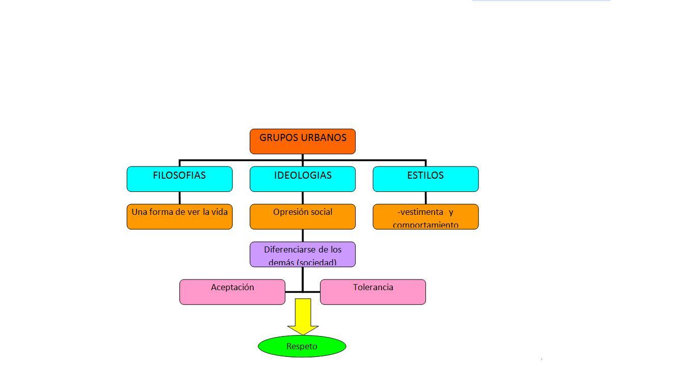 presenta 3 incluye un mapa de contenido de la lectura diseno en