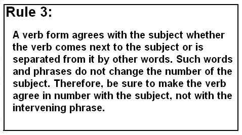 Intensive English Grammar Lesson 29 Intervening Words And Phrases