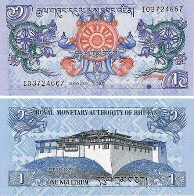 Forex bhutan