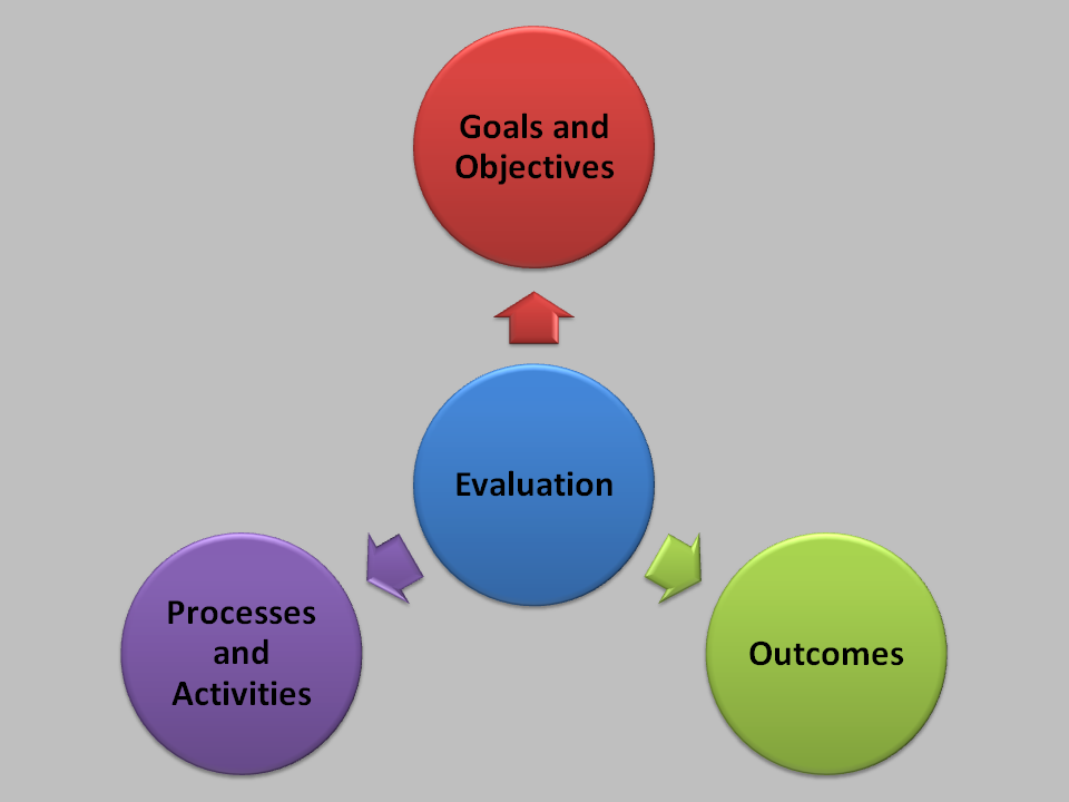 About the Criterion ® Online Writing Evaluation Service