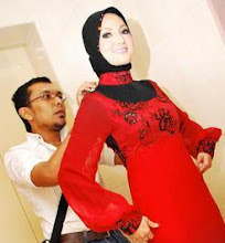 measure dress for IKIN