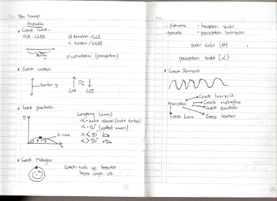 My notes (sorry agak abstrak -__-)