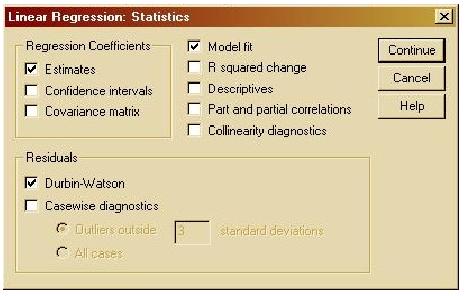 Albarublogs contoh analisis multiple regresi menggunakan spss 4 klik plots lalu masukkan dependnt ke kotak y axis dan adjpred ke kotak x axis pilih histogram dan normal probability lalu klik continue ccuart Gallery
