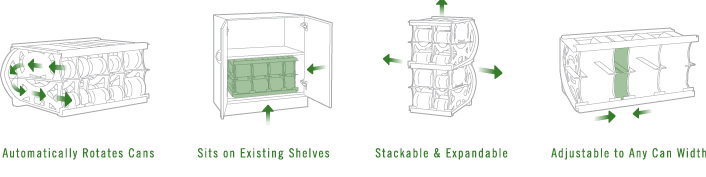 Emergency Preparedness Food Storage Rotation Shelves