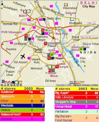 Ogranized retail Map in Delhi NCR