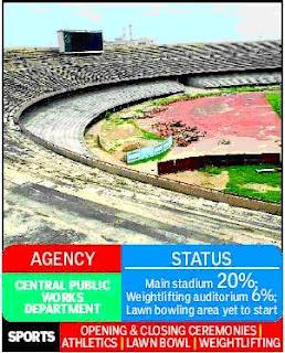 2010 Commonwealth Games Venues -  Jawahar Lal Nehru Stadium