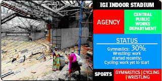 2010 Commonwealth Games Venues - IGI Indoor Stadium