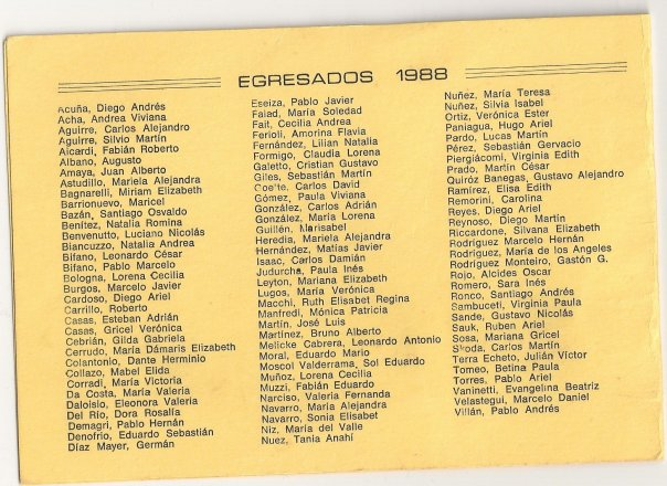 Egresados 1988