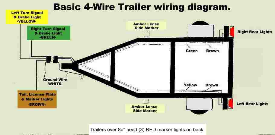 Trailer Light Wiring Diagram 4 Wire : Way trailer wiring diagram get free image about