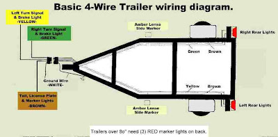 trailerwiringdiagram_4_wire  Wire Trailer Ke Wiring Diagram on chevy 7 pin, flat 4 wire, electric brakes, basic 4 wire,