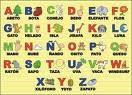 Ordena alfabéticamente