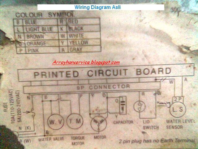 Modul universal mesin cuci 1 tabung dunia service kita beberapa hal yang perlu di perhatikan dalam pemasangan modul universal ini perhatikan dengan seksama wiring diagram asfbconference2016 Gallery