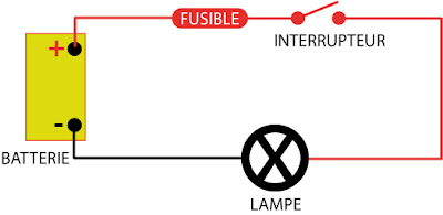 bateau circuit lectrique de base. Black Bedroom Furniture Sets. Home Design Ideas