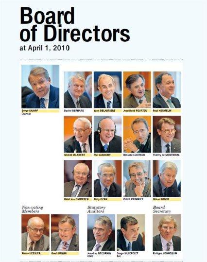 Board Of Directors Annual Report Template - Wordpress Themes Gala