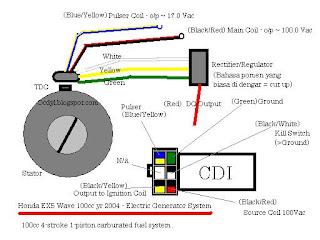 Ocdylh  Honda Wave 100cc CDI  Electric Generator System